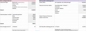 Vorlage Tool Finanzielle Unabhängigkeit berechnen