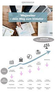 Wegweiser zum Investor